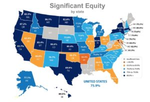 Rising Home Equity in U.S.